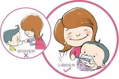 不同年龄段儿童应该怎样刷牙