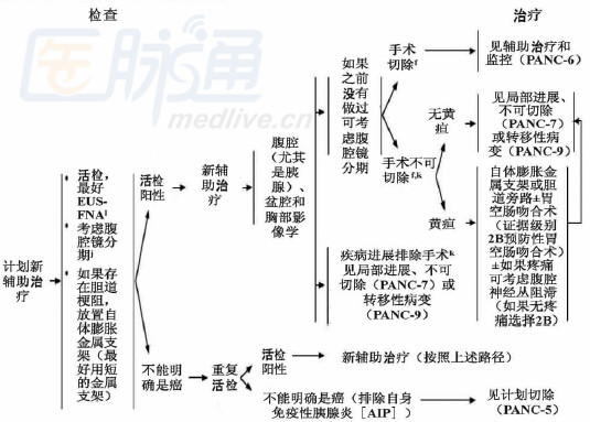 电路 电路图 电子 原理图 535_383