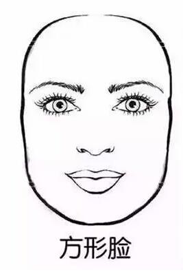 脸型大全,看看你属于哪种脸型图片
