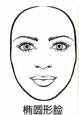 详情    圆形脸面部线条圆润,大多数都是肉嘟嘟的,因此也被称为娃娃脸